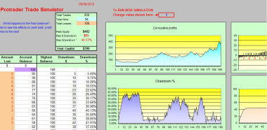 """Provides the clearest representation of trading outcomes that I have ever seen - fantastically informative"" (DA 25/06/11)"